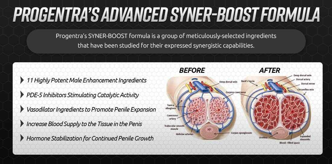 Progentra's Advance Syner-Boost Expansion Formula: 11 Highly Potent Male Enhancement Ingredients